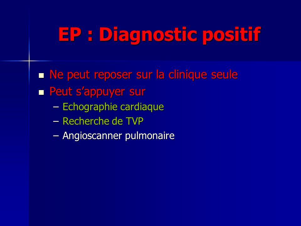 EP : Diagnostic positif Ne peut reposer sur la clinique seule Ne peut reposer sur la clinique seule Peut sappuyer sur Peut sappuyer sur –Echographie cardiaque –Recherche de TVP –Angioscanner pulmonaire