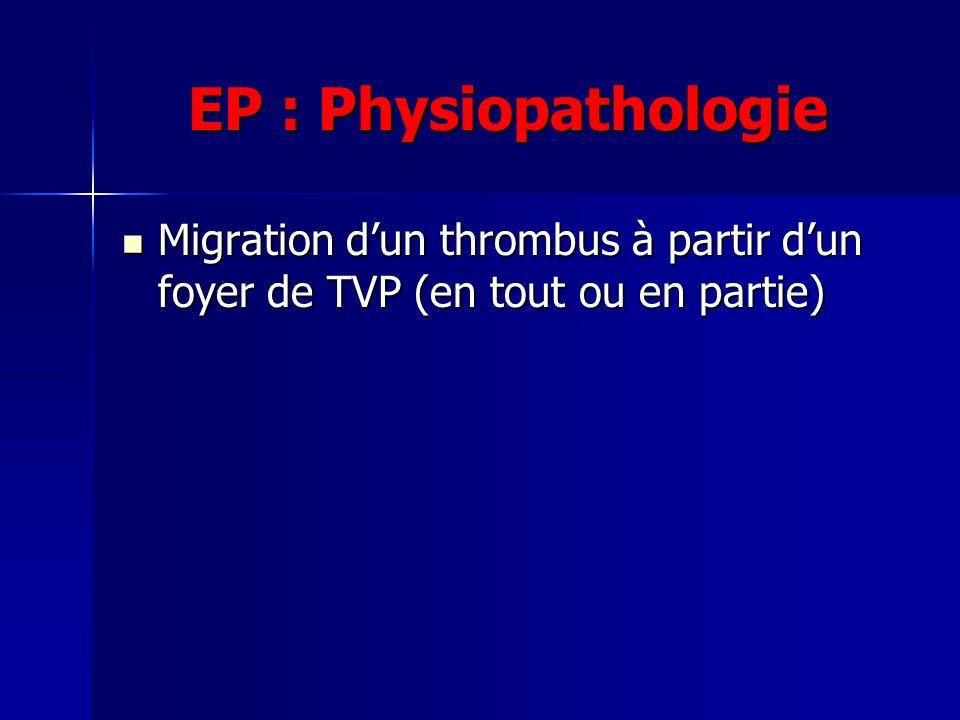 EP : Physiopathologie Migration dun thrombus à partir dun foyer de TVP (en tout ou en partie) Migration dun thrombus à partir dun foyer de TVP (en tout ou en partie)