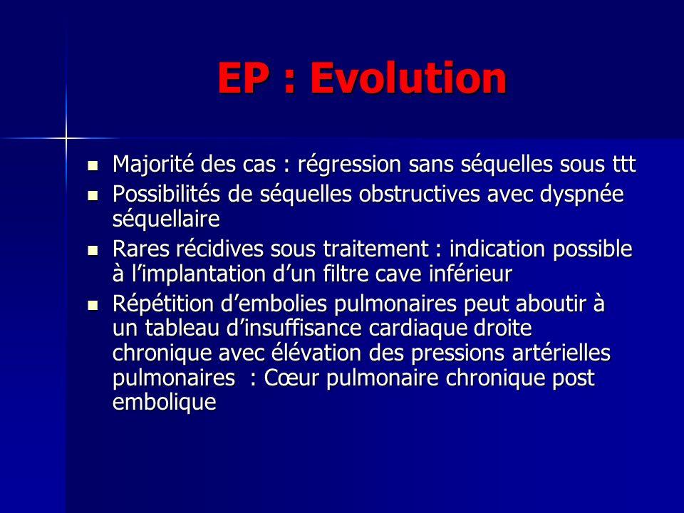 EP : Evolution Majorité des cas : régression sans séquelles sous ttt Majorité des cas : régression sans séquelles sous ttt Possibilités de séquelles o