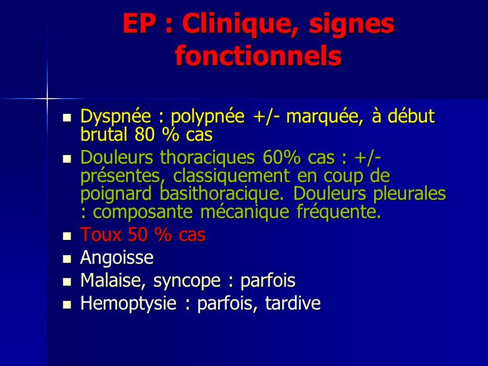 EP : Clinique, signes fonctionnels Dyspnée : polypnée +/- marquée, à début brutal 80 % cas Dyspnée : polypnée +/- marquée, à début brutal 80 % cas Douleurs thoraciques 60% cas : +/- présentes, classiquement en coup de poignard basithoracique.