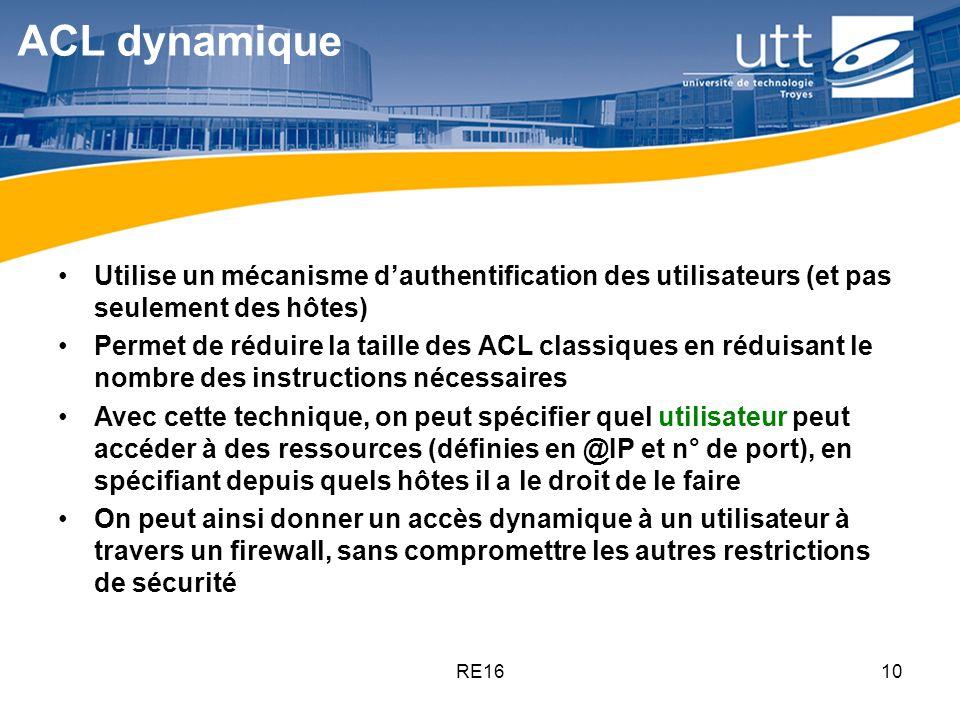 RE1610 ACL dynamique Utilise un mécanisme dauthentification des utilisateurs (et pas seulement des hôtes) Permet de réduire la taille des ACL classiqu
