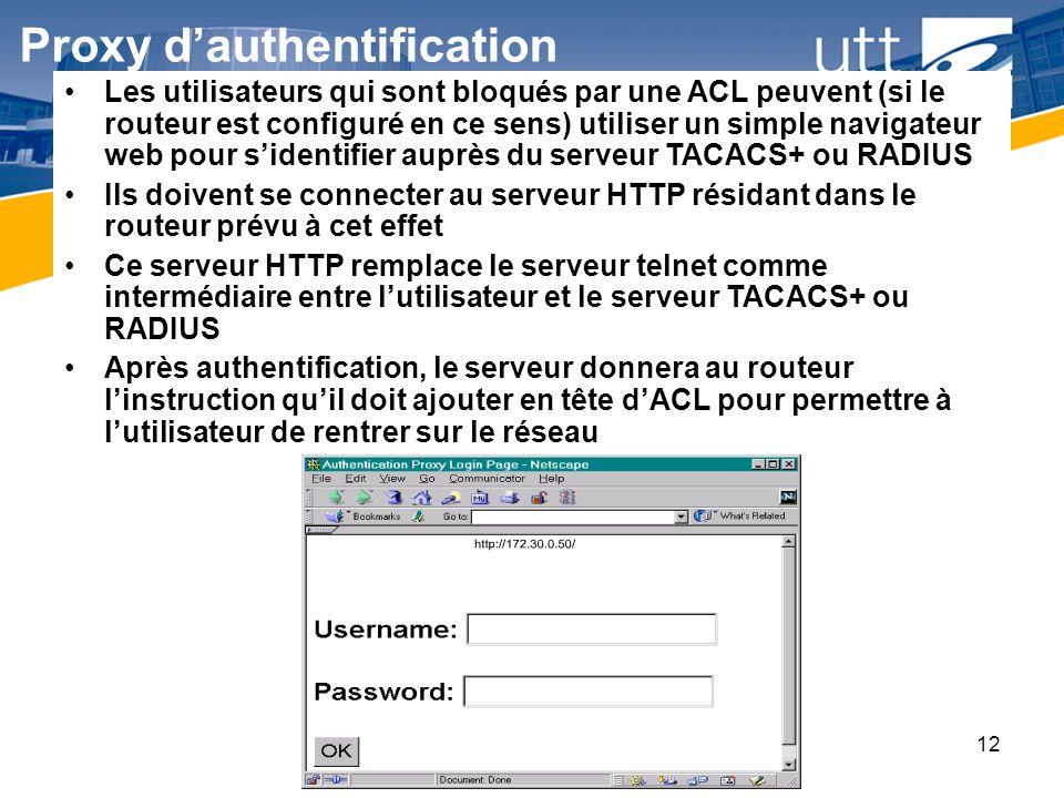 RE1612 Proxy dauthentification Les utilisateurs qui sont bloqués par une ACL peuvent (si le routeur est configuré en ce sens) utiliser un simple navig