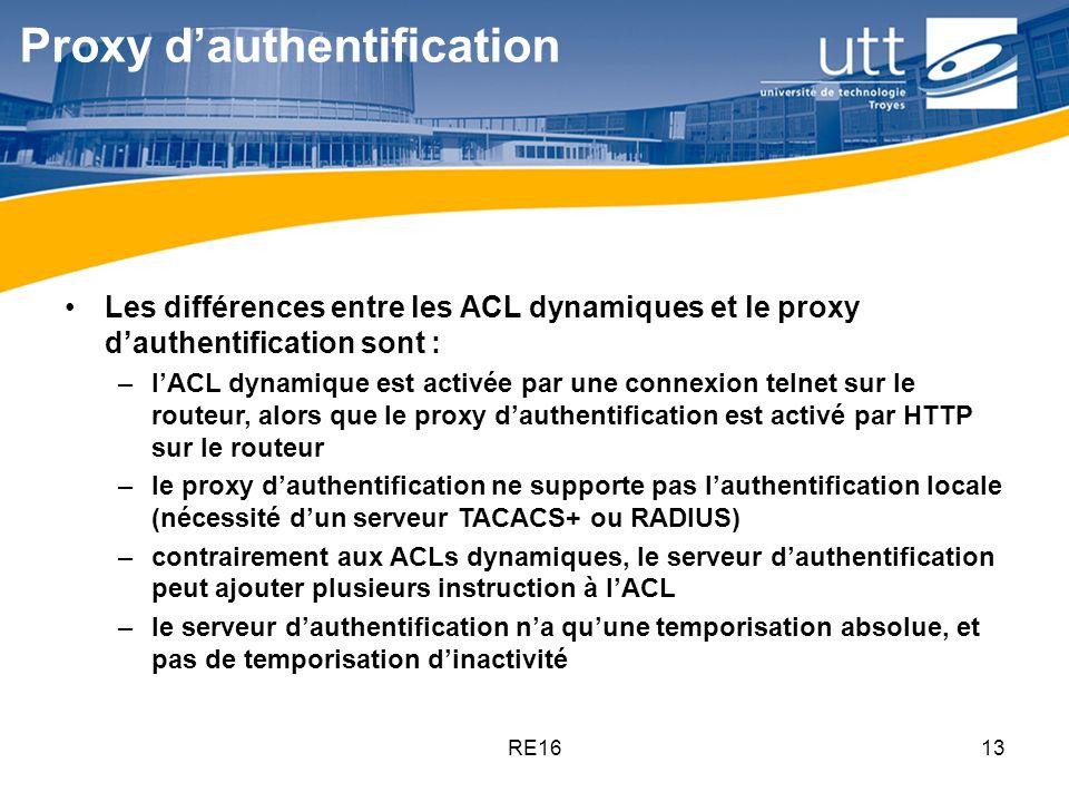 RE1613 Proxy dauthentification Les différences entre les ACL dynamiques et le proxy dauthentification sont : –lACL dynamique est activée par une conne