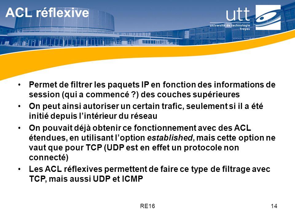 RE1614 ACL réflexive Permet de filtrer les paquets IP en fonction des informations de session (qui a commencé ?) des couches supérieures On peut ainsi