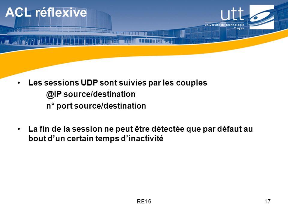 RE1617 ACL réflexive Les sessions UDP sont suivies par les couples @IP source/destination n° port source/destination La fin de la session ne peut être