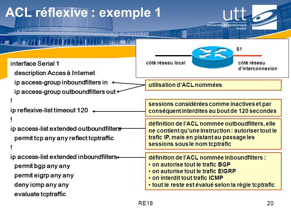 RE1620 ACL réflexive : exemple 1 interface Serial 1 description Acces à Internet ip access-group inboundfilters in ip access-group outboundfilters out