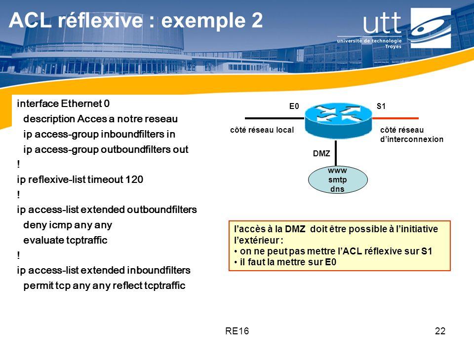 RE1622 ACL réflexive : exemple 2 côté réseau localcôté réseau dinterconnexion E0 DMZ www smtp dns laccès à la DMZ doit être possible à linitiative lex