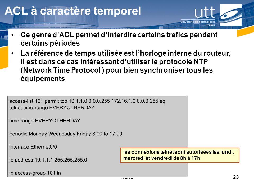 RE1623 ACL à caractère temporel Ce genre dACL permet dinterdire certains trafics pendant certains périodes La référence de temps utilisée est lhorloge