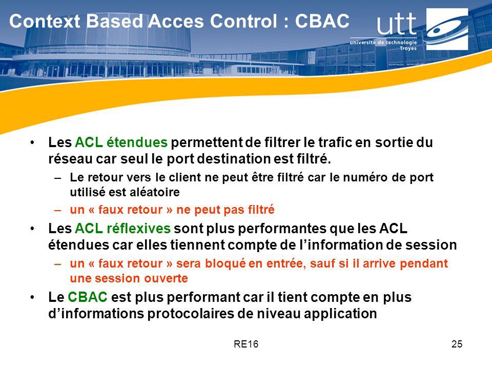 RE1625 Context Based Acces Control : CBAC Les ACL étendues permettent de filtrer le trafic en sortie du réseau car seul le port destination est filtré