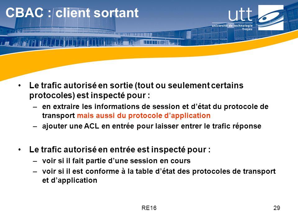 RE1629 CBAC : client sortant Le trafic autorisé en sortie (tout ou seulement certains protocoles) est inspecté pour : –en extraire les informations de