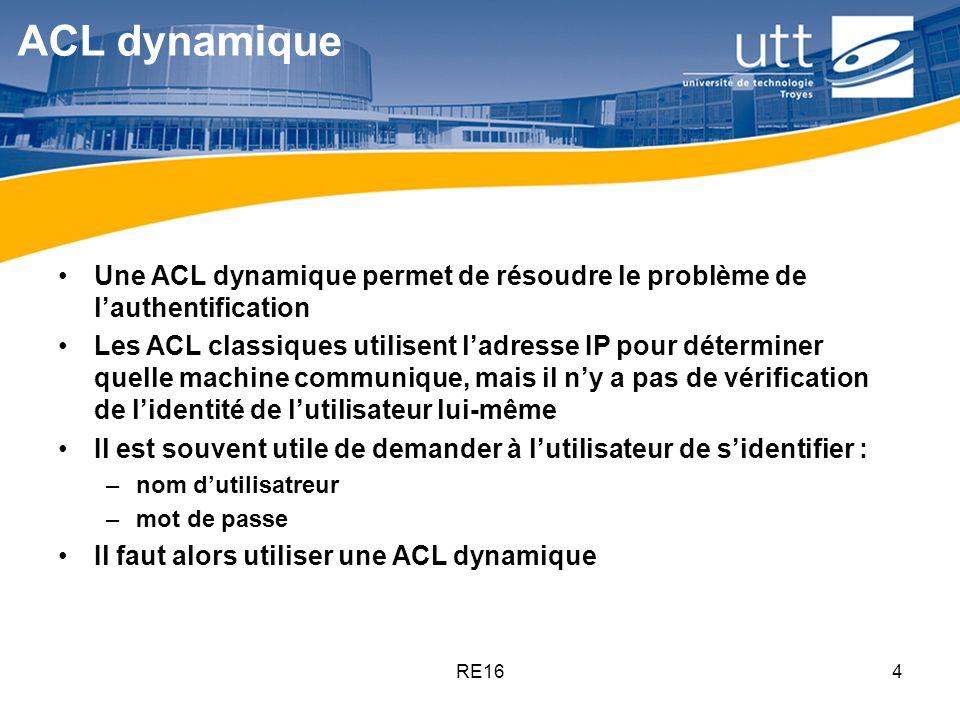 RE164 ACL dynamique Une ACL dynamique permet de résoudre le problème de lauthentification Les ACL classiques utilisent ladresse IP pour déterminer que