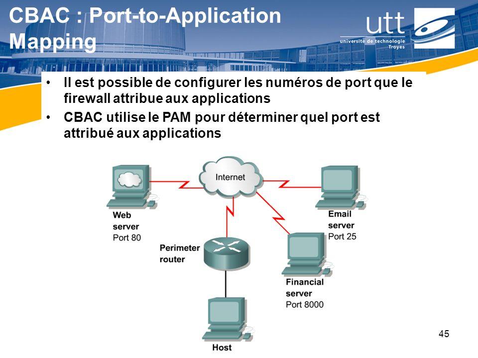RE1645 CBAC : Port-to-Application Mapping Il est possible de configurer les numéros de port que le firewall attribue aux applications CBAC utilise le