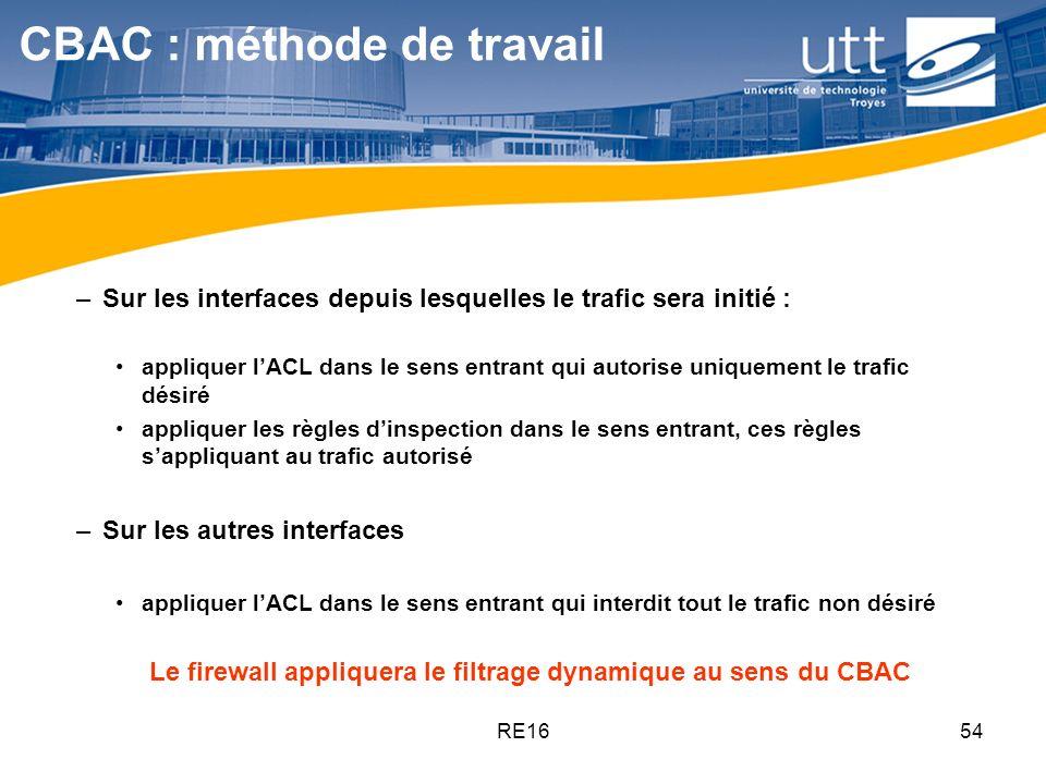 RE1654 CBAC : méthode de travail –Sur les interfaces depuis lesquelles le trafic sera initié : appliquer lACL dans le sens entrant qui autorise unique