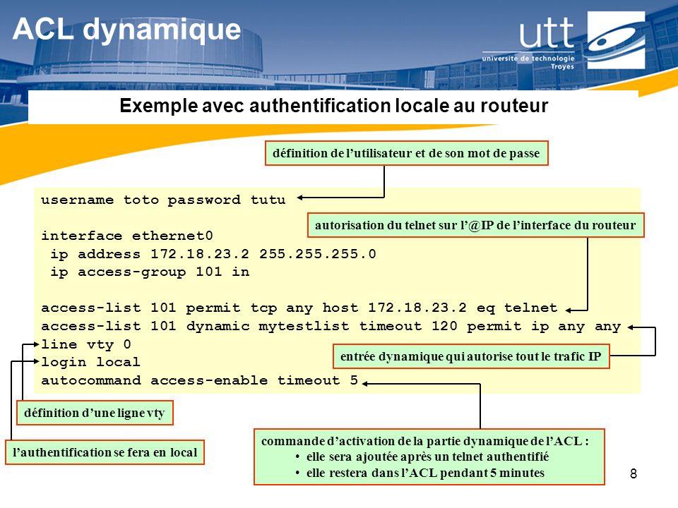 RE168 ACL dynamique Exemple avec authentification locale au routeur username toto password tutu interface ethernet0 ip address 172.18.23.2 255.255.255