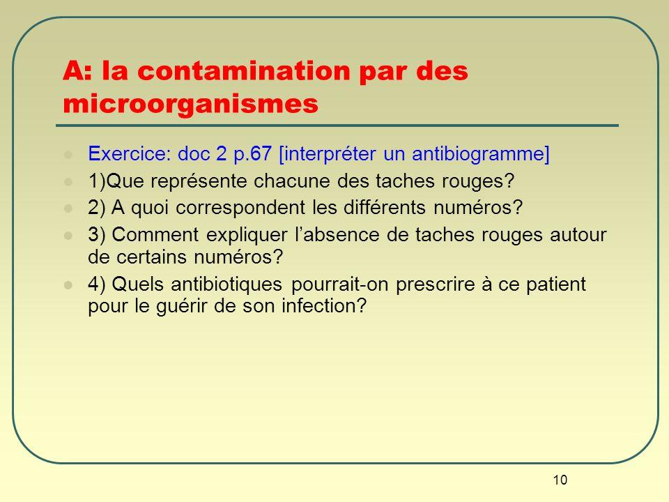10 A: la contamination par des microorganismes Exercice: doc 2 p.67 [interpréter un antibiogramme] 1)Que représente chacune des taches rouges? 2) A qu
