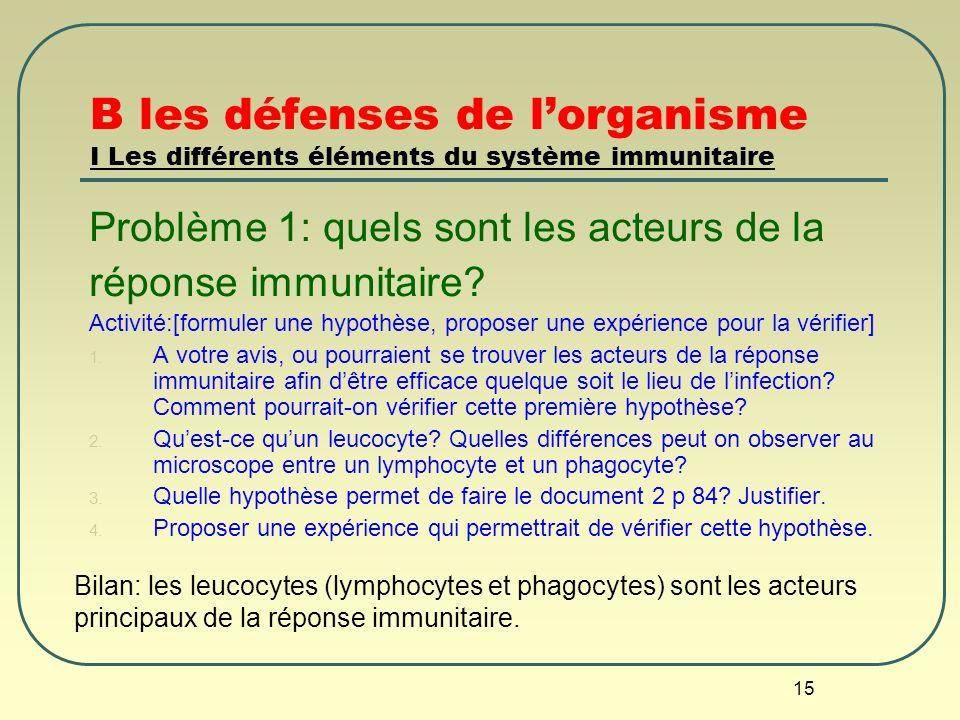 15 B les défenses de lorganisme I Les différents éléments du système immunitaire Problème 1: quels sont les acteurs de la réponse immunitaire? Activit