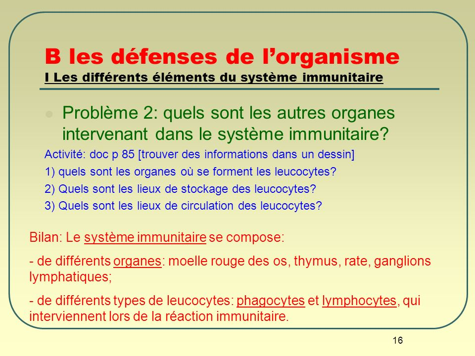 16 B les défenses de lorganisme I Les différents éléments du système immunitaire Problème 2: quels sont les autres organes intervenant dans le système