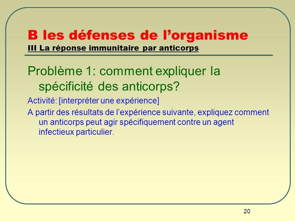 20 B les défenses de lorganisme III La réponse immunitaire par anticorps Problème 1: comment expliquer la spécificité des anticorps? Activité: [interp