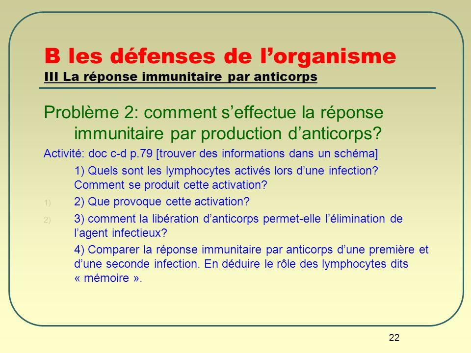22 B les défenses de lorganisme III La réponse immunitaire par anticorps Problème 2: comment seffectue la réponse immunitaire par production danticorp