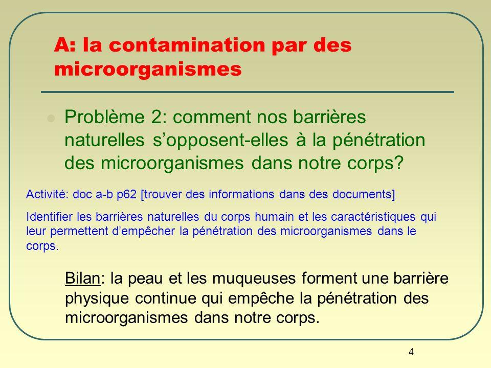 4 A: la contamination par des microorganismes Problème 2: comment nos barrières naturelles sopposent-elles à la pénétration des microorganismes dans n
