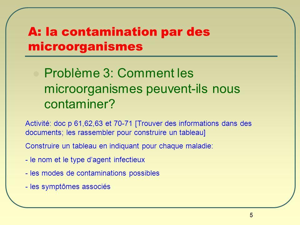 5 A: la contamination par des microorganismes Problème 3: Comment les microorganismes peuvent-ils nous contaminer? Activité: doc p 61,62,63 et 70-71 [