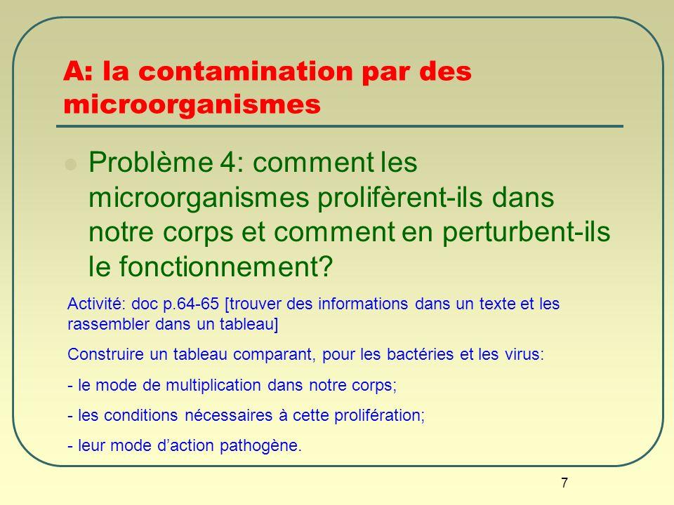 7 A: la contamination par des microorganismes Problème 4: comment les microorganismes prolifèrent-ils dans notre corps et comment en perturbent-ils le
