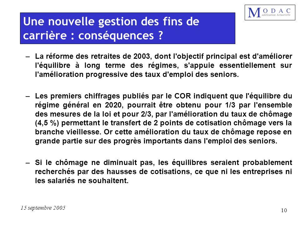 15 septembre 2005 10 –La réforme des retraites de 2003, dont l'objectif principal est d'améliorer l'équilibre à long terme des régimes, s'appuie essen