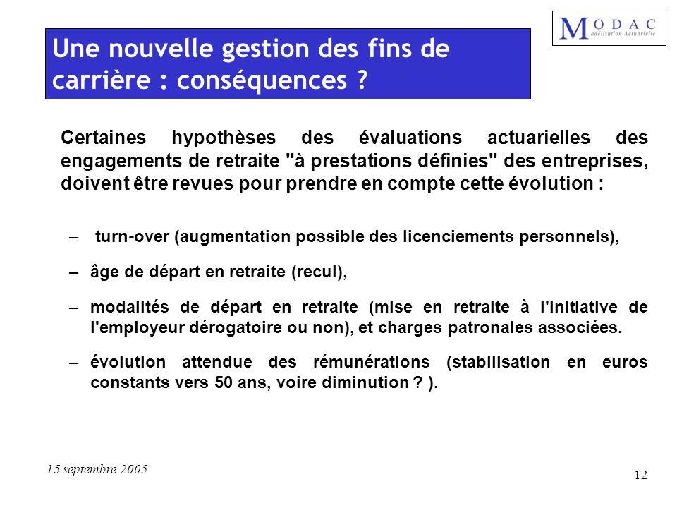 15 septembre 2005 12 Certaines hypothèses des évaluations actuarielles des engagements de retraite