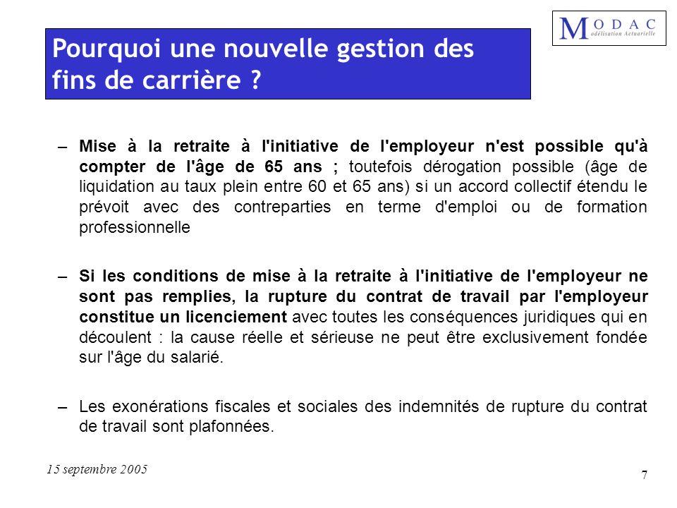 15 septembre 2005 7 –Mise à la retraite à l'initiative de l'employeur n'est possible qu'à compter de l'âge de 65 ans ; toutefois dérogation possible (