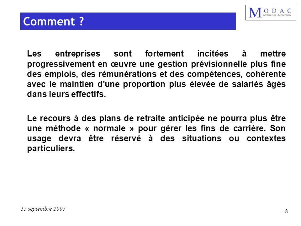 15 septembre 2005 8 Les entreprises sont fortement incitées à mettre progressivement en œuvre une gestion prévisionnelle plus fine des emplois, des ré