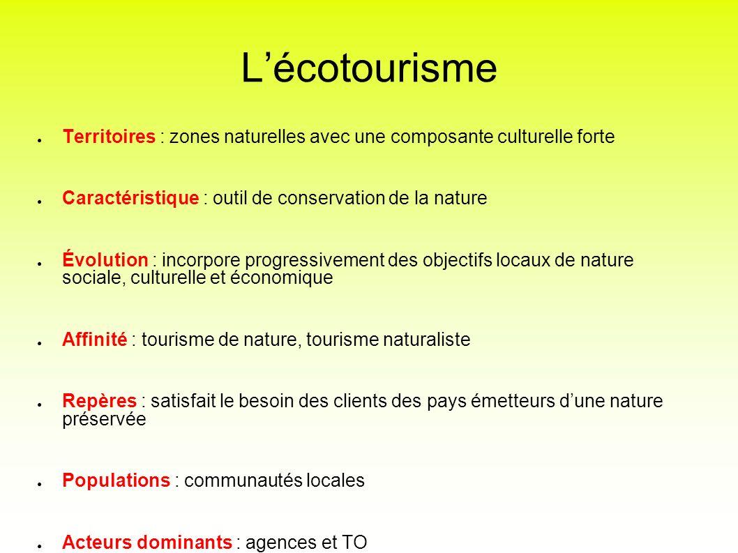 Lécotourisme Territoires : zones naturelles avec une composante culturelle forte Caractéristique : outil de conservation de la nature Évolution : inco