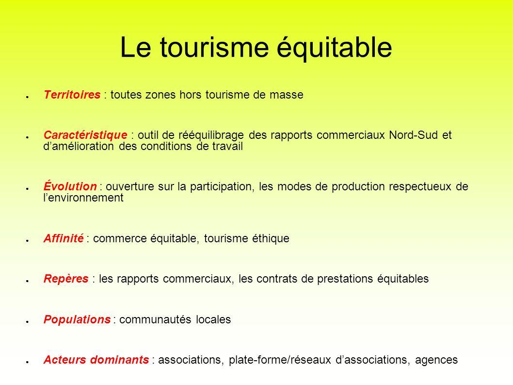 Le tourisme équitable Territoires : toutes zones hors tourisme de masse Caractéristique : outil de rééquilibrage des rapports commerciaux Nord-Sud et