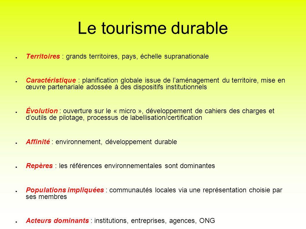 Le tourisme durable Territoires : grands territoires, pays, échelle supranationale Caractéristique : planification globale issue de laménagement du te