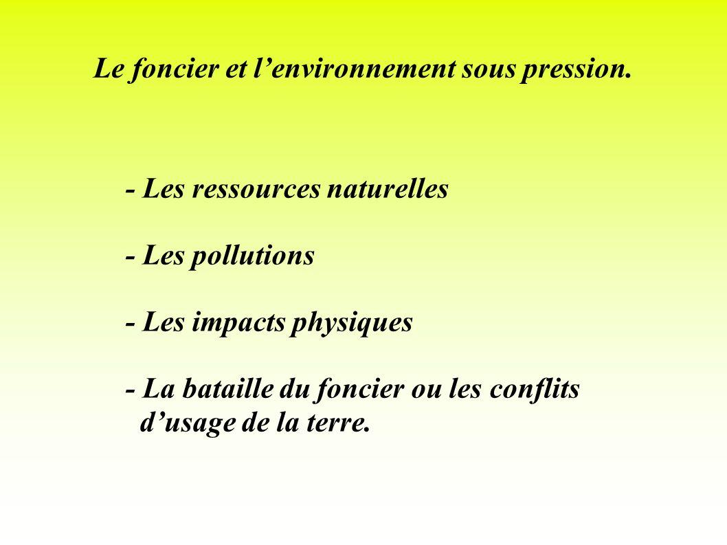 Le foncier et lenvironnement sous pression. - Les ressources naturelles - Les pollutions - Les impacts physiques - La bataille du foncier ou les confl