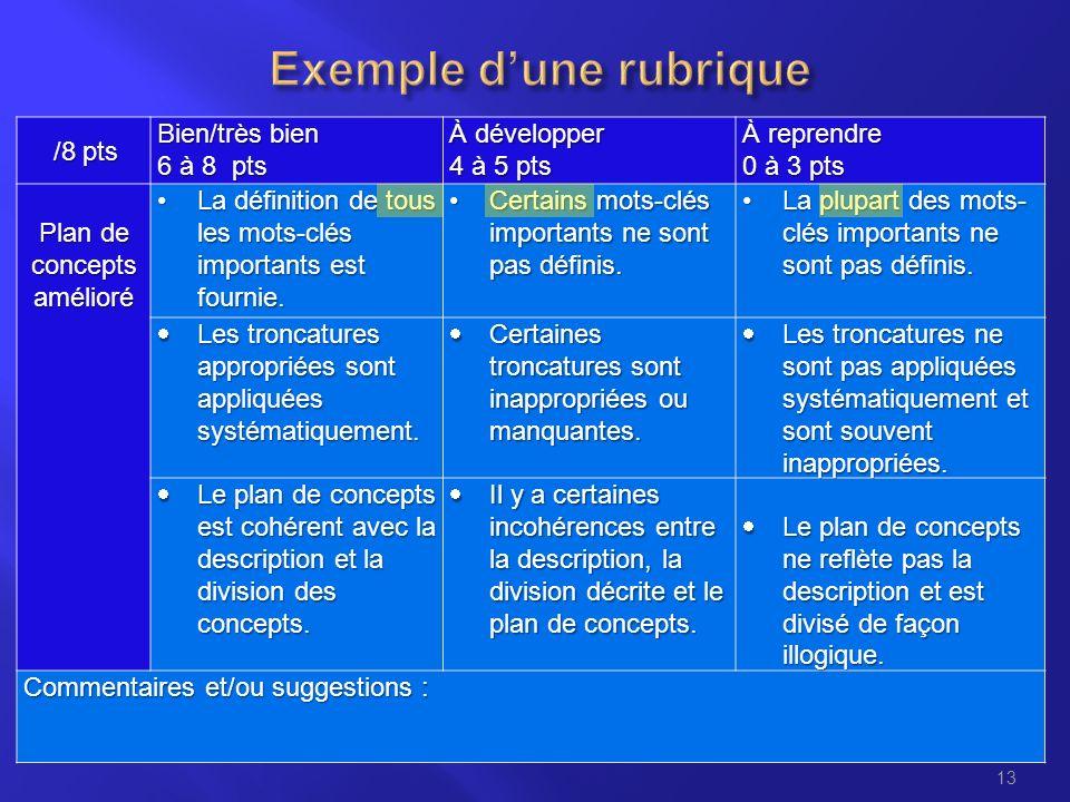 13 /8 pts /8 pts Bien/très bien 6 à 8 pts À développer 4 à 5 pts À reprendre 0 à 3 pts Plan de concepts amélioré La définition de tous les mots-clés importants est fournie.La définition de tous les mots-clés importants est fournie.