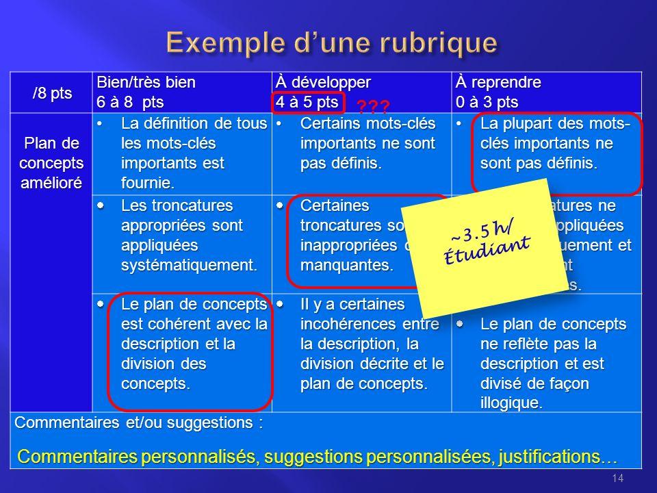 14 /8 pts /8 pts Bien/très bien 6 à 8 pts À développer 4 à 5 pts À reprendre 0 à 3 pts Plan de concepts amélioré La définition de tous les mots-clés importants est fournie.La définition de tous les mots-clés importants est fournie.