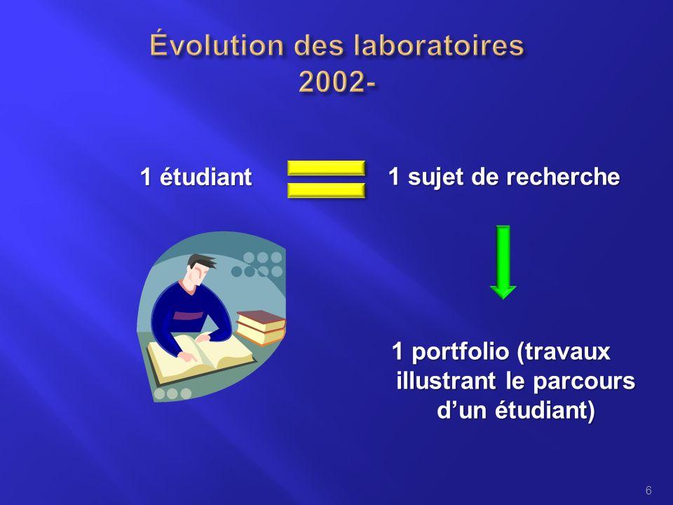 1 étudiant 1 sujet de recherche 1 portfolio (travaux illustrant le parcours dun étudiant) 6