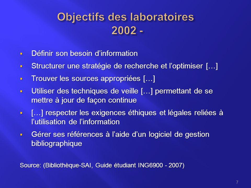 7 Définir son besoin dinformation Définir son besoin dinformation Structurer une stratégie de recherche et loptimiser […] Structurer une stratégie de