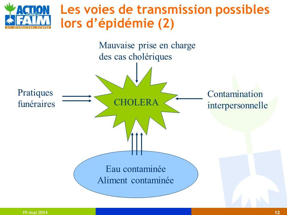 19 mai 201412 Les voies de transmission possibles lors dépidémie (2) CHOLERA Pratiques funéraires Mauvaise prise en charge des cas cholériques Contami