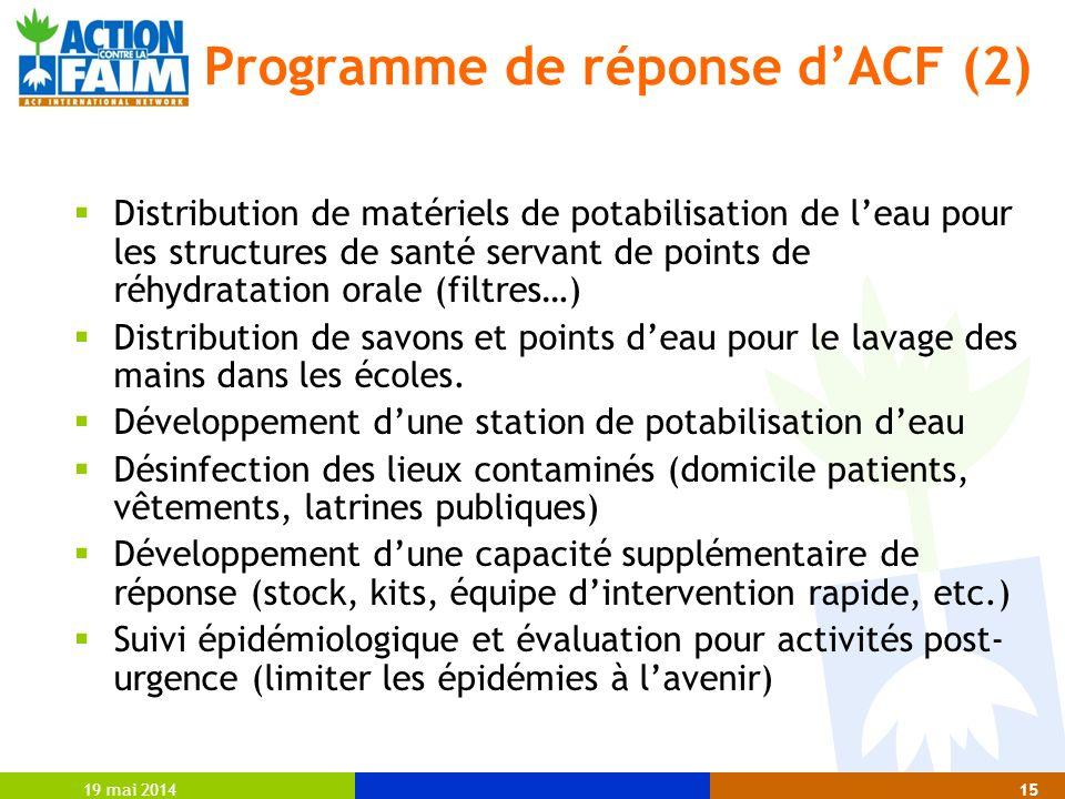 19 mai 201415 Programme de réponse dACF (2) Distribution de matériels de potabilisation de leau pour les structures de santé servant de points de réhy