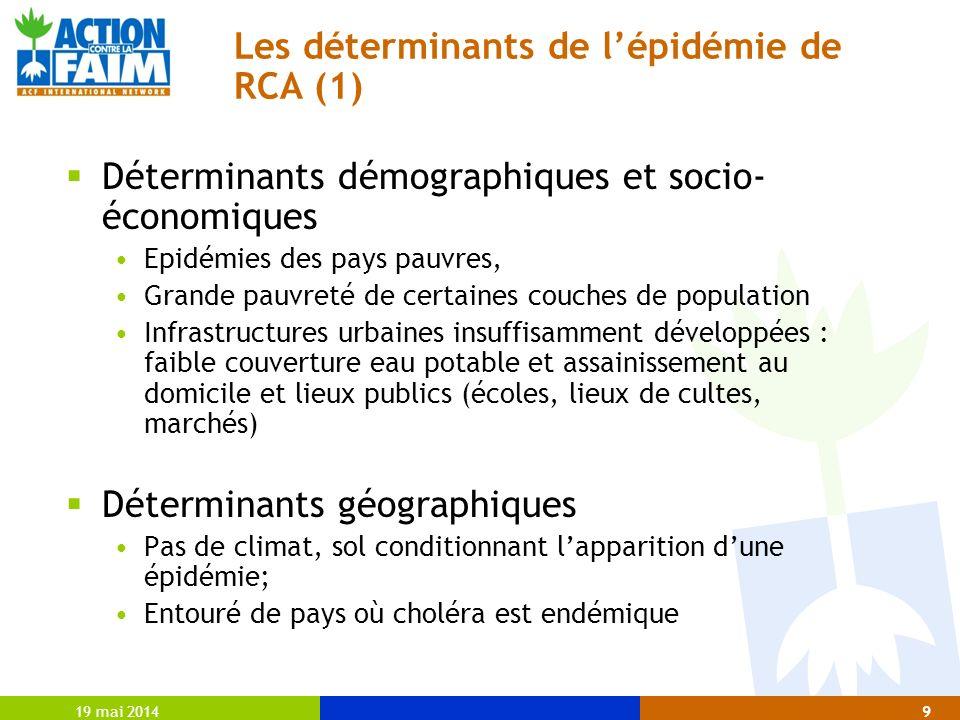 19 mai 201410 Les déterminants de lépidémie de RCA (2) Déterminants biologiques Certains sujets plus ou moins sensibles au choléra.