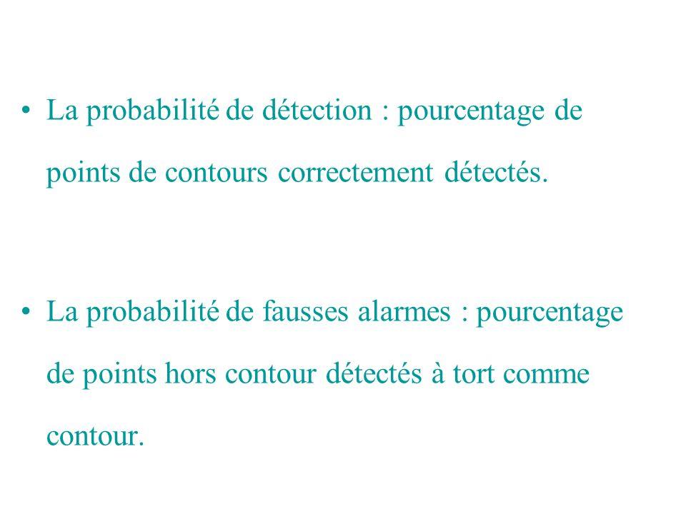 La probabilité de détection : pourcentage de points de contours correctement détectés. La probabilité de fausses alarmes : pourcentage de points hors