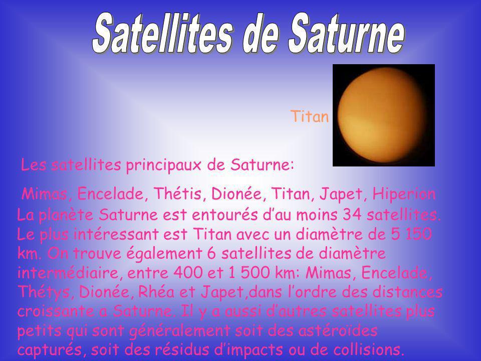 Les satellites principaux de Saturne: Mimas, Encelade, Thétis, Dionée, Titan, Japet, Hiperion La planète Saturne est entourés dau moins 34 satellites.