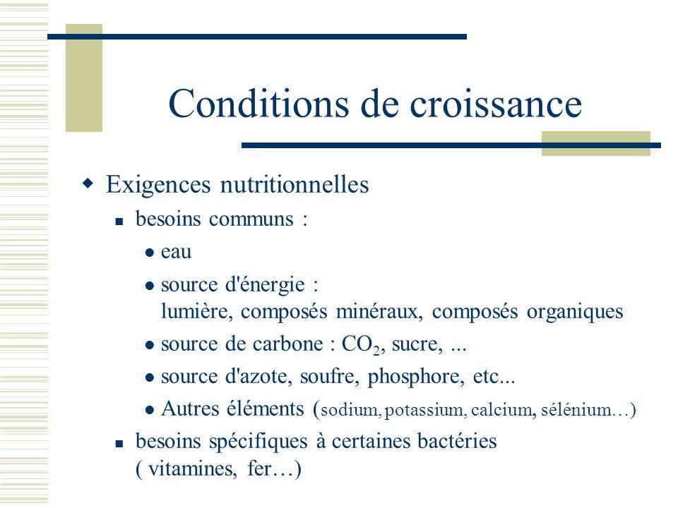 Conditions de croissance Exigences nutritionnelles besoins communs : eau source d'énergie : lumière, composés minéraux, composés organiques source de