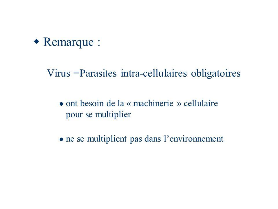 Remarque : Virus =Parasites intra-cellulaires obligatoires ont besoin de la « machinerie » cellulaire pour se multiplier ne se multiplient pas dans le