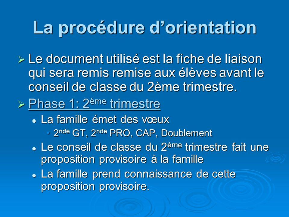 La procédure dorientation Le document utilisé est la fiche de liaison qui sera remis remise aux élèves avant le conseil de classe du 2ème trimestre. L