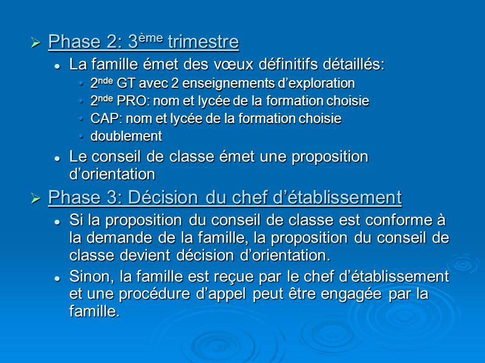 La procédure daffectation Lensemble des procédures daffectation post 3 ème publiques de lEducation Nationale est informatisé.