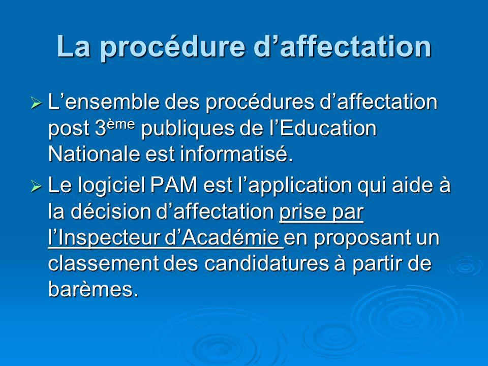 La procédure daffectation Lensemble des procédures daffectation post 3 ème publiques de lEducation Nationale est informatisé. Lensemble des procédures