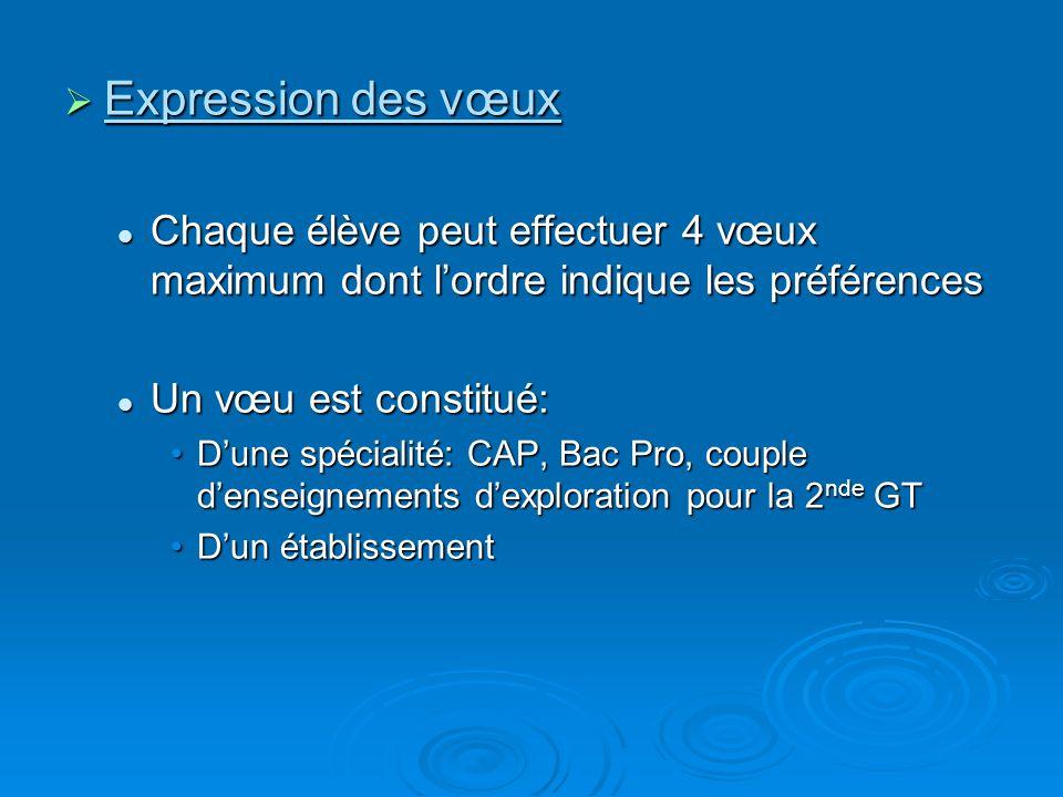 Expression des vœux Expression des vœux Chaque élève peut effectuer 4 vœux maximum dont lordre indique les préférences Chaque élève peut effectuer 4 v