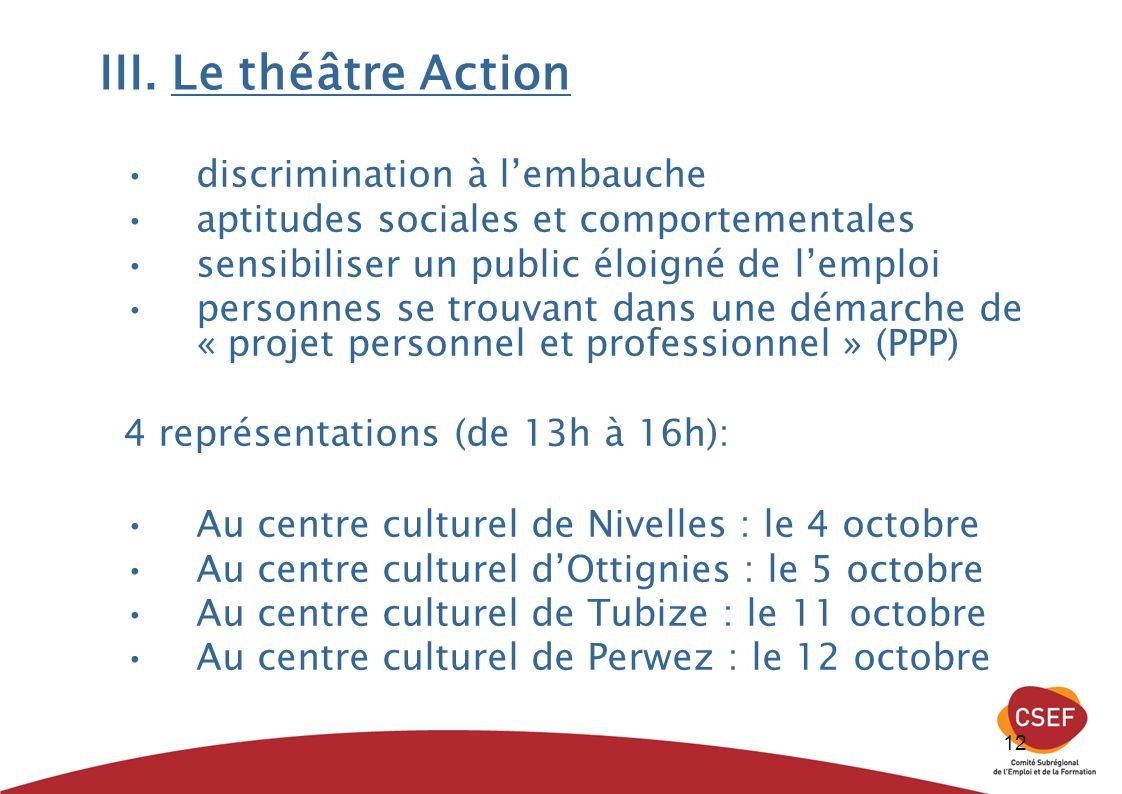 12 III. Le théâtre Action discrimination à lembauche aptitudes sociales et comportementales sensibiliser un public éloigné de lemploi personnes se tro